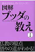 図解ブッダの教え (歴史がおもしろいシリ-ズ!)
